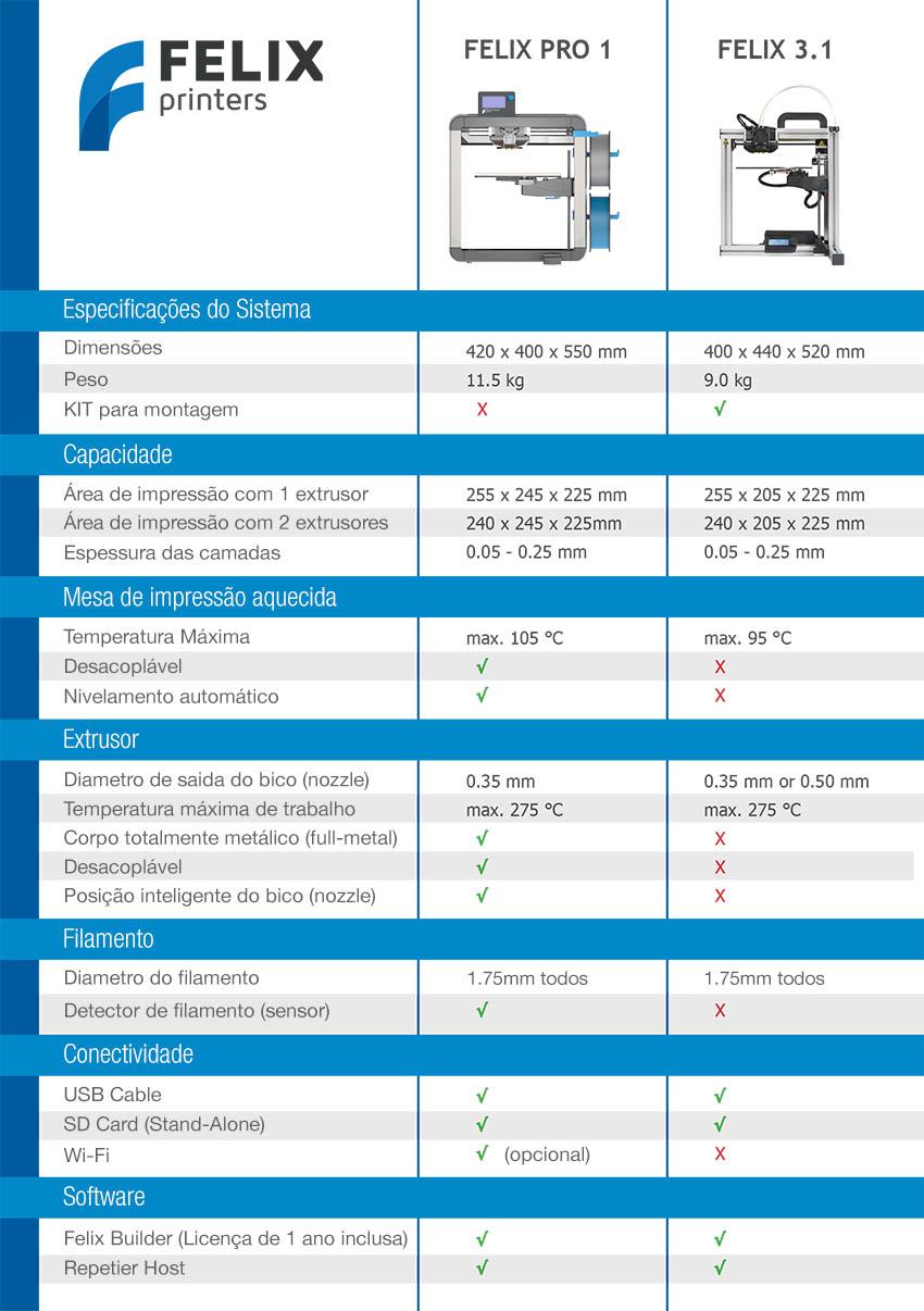 compare-pro1-3